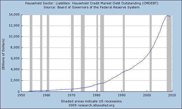 total-us-credit-market-debt