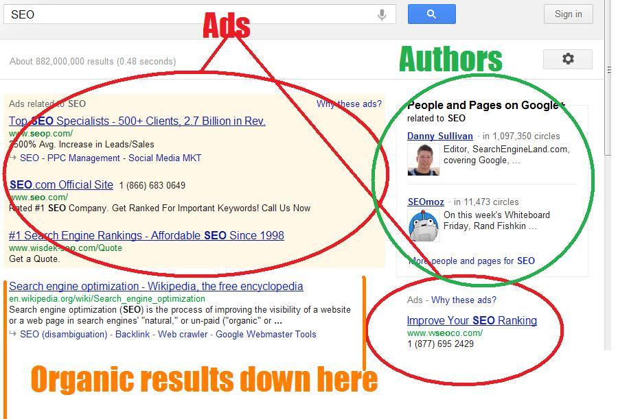 ads_author_organic