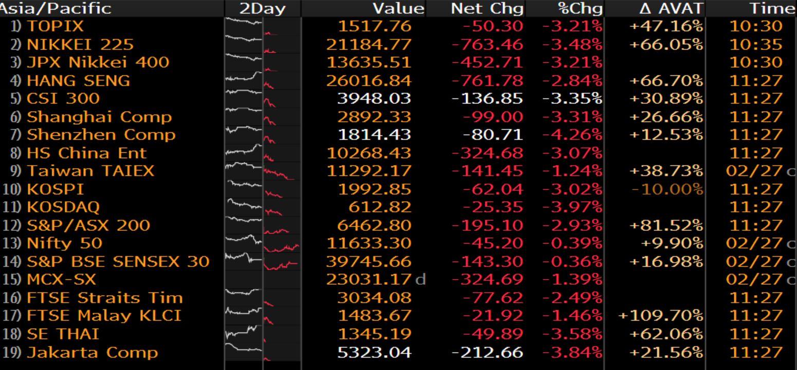covid-global-equities